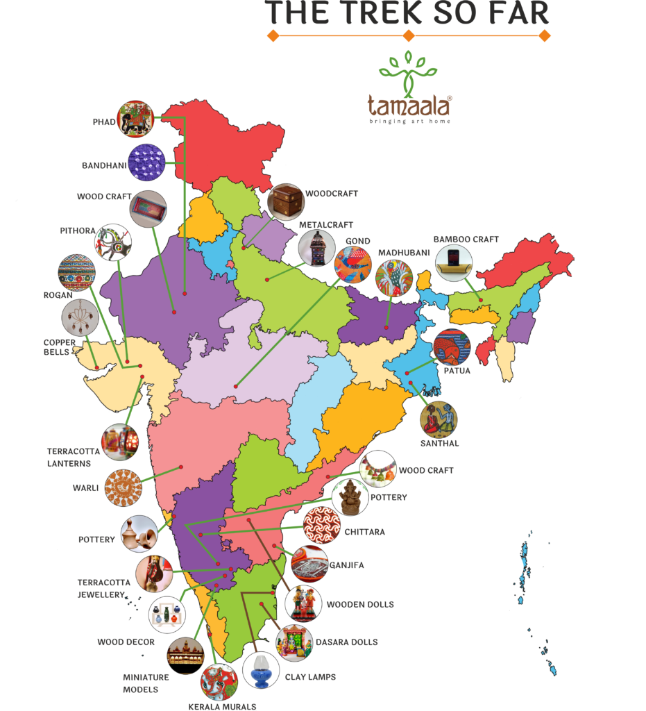 India Artisan Clusters