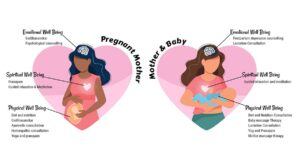 health and wellness of mother and baby